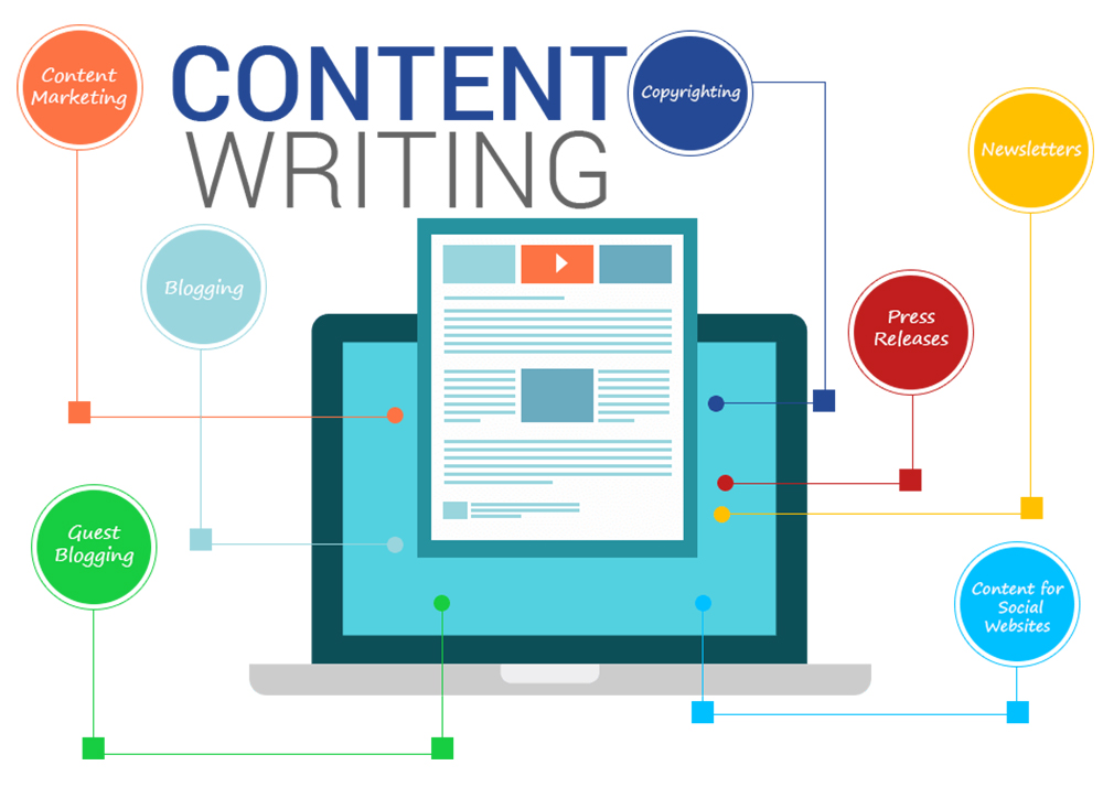 Article Content Writing